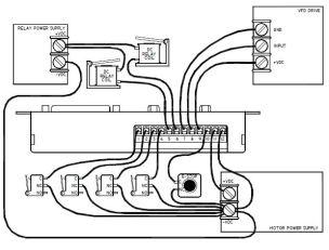 Gecko g540 wiring